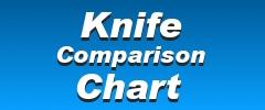 Knife Comparison Chart