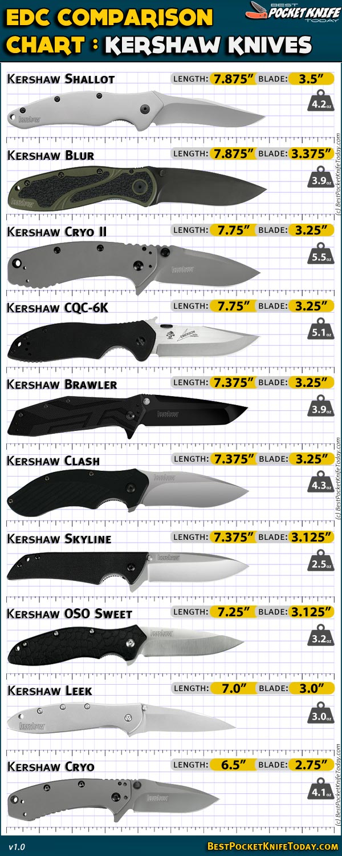 EDC-Infographic-Kershaw