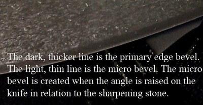 knife bevels