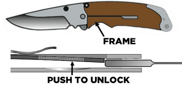 Knife-Locks-Framelock