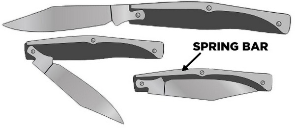 Pocket Knife Lock Types Knife Informer